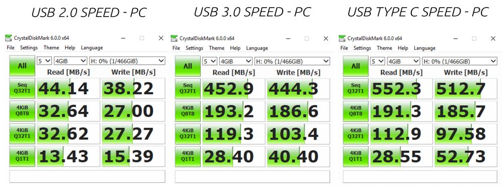 T5-PC-test-speeds